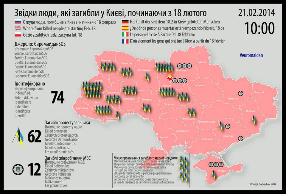 ukraine-victims-map