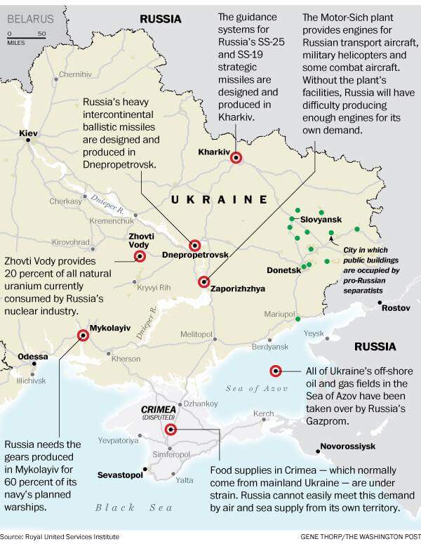 Ukraine-WhatRussiaNeeds