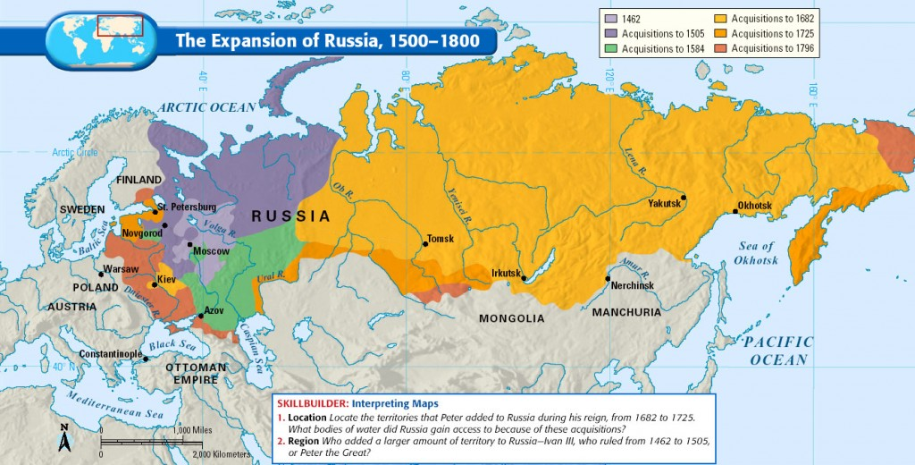 Expansion Of Russia 1500 1800   Lessons   Tes Teach