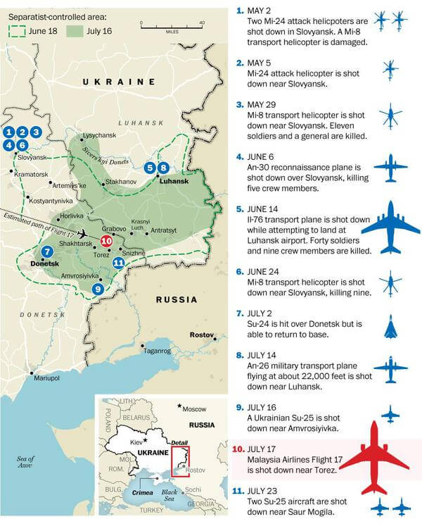 Ukraine-lost-aircraft